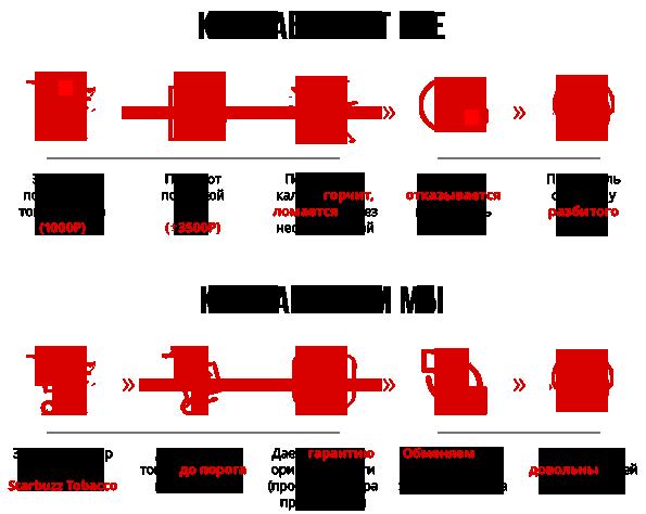 http://starbuzzshop.ru/images/upload/%D0%B1%D0%B5%E2%80%A2%D1%92%E2%80%A0-%D0%B0%E2%80%A0%C2%B0%D0%83%D0%B2%D0%BB_%C2%B0%E2%80%A2%D0%82%E2%80%A0%D0%BF.png